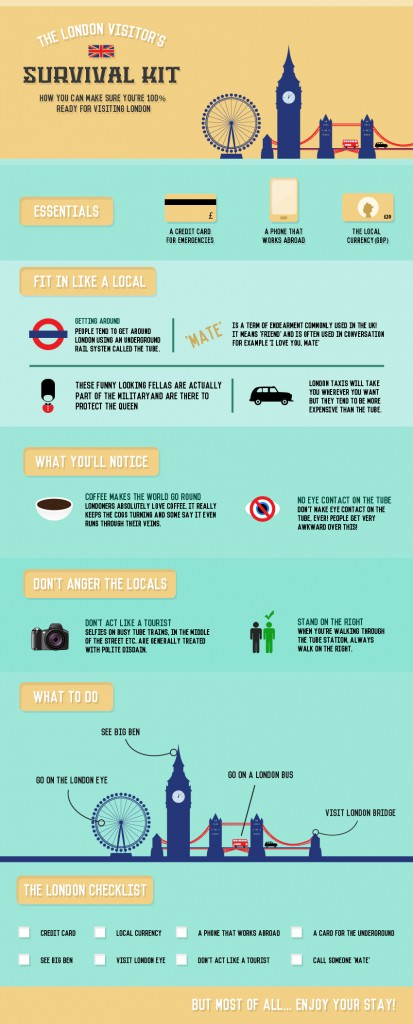 The London Survival Kit infographic