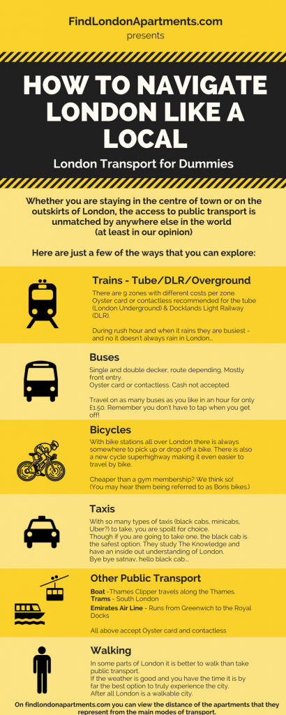 Infographic on how to navigate London like a local